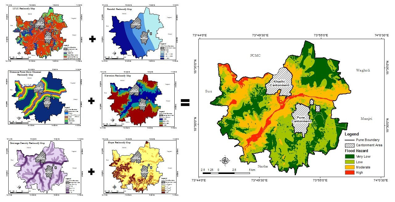 Multi-Criteria Decision Making for Vulnerability Mapping of Flood Hazard: A Case Study of Pune City