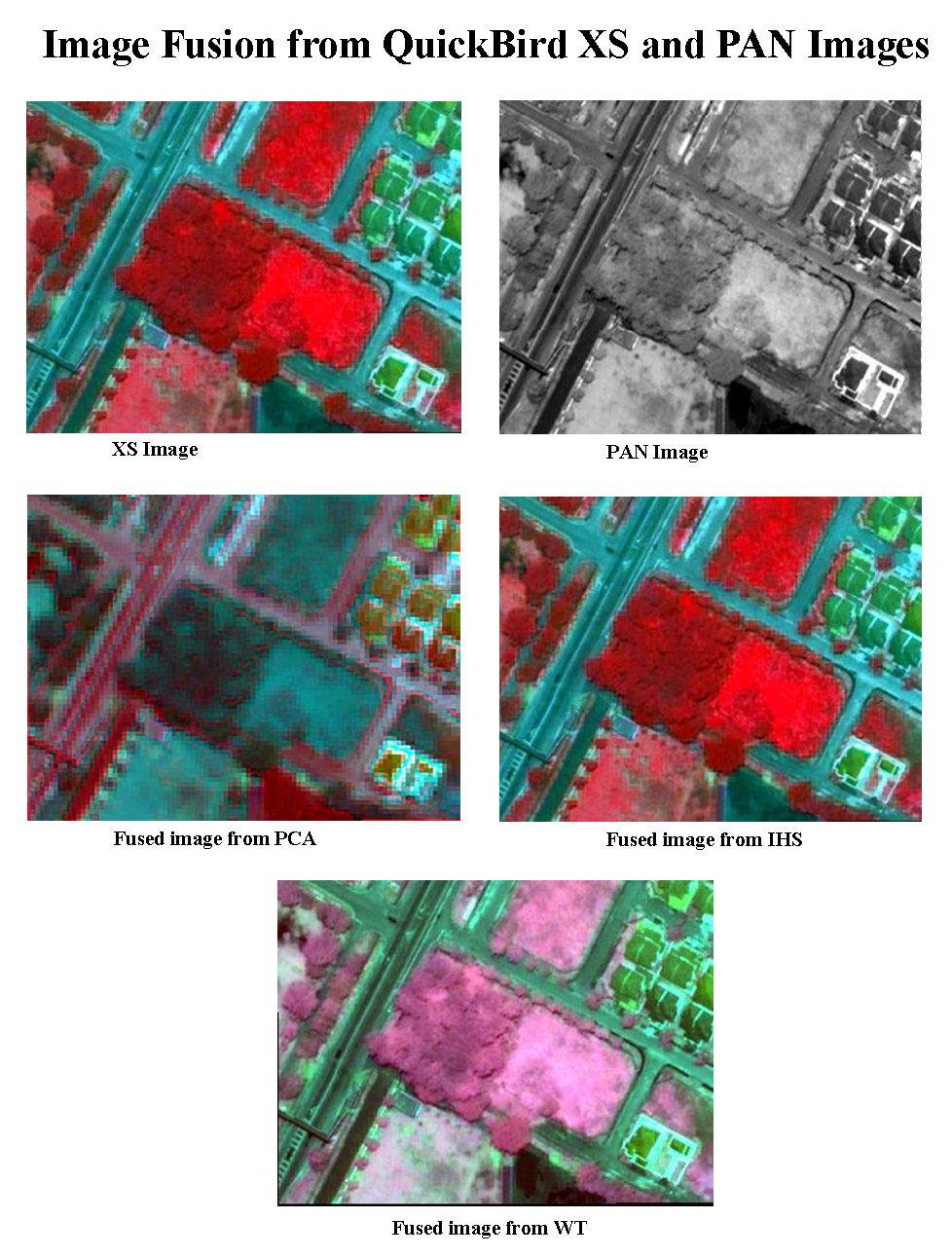 Comparison of Three Image Fusion Techniques Employed on High Resolution QuickBird Images