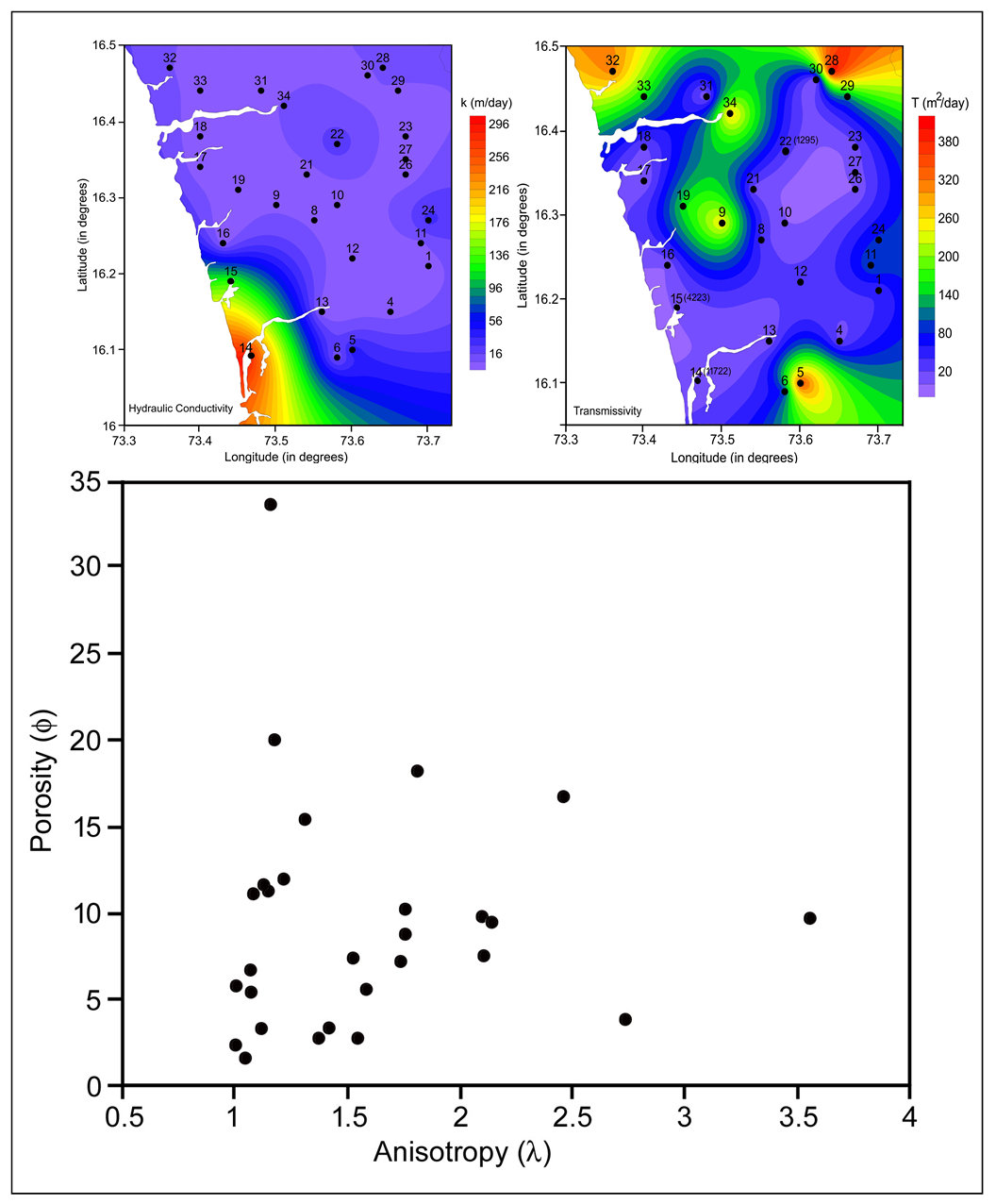 Spatial Variation of Aquifer Parameters from Coastal Aquifers of Sindhudurg District Maharashtra Using Pore-water Resistivity and Bulk Resistivity