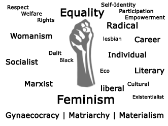 The Feminist Views: A Review