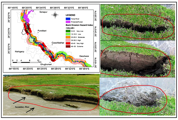 Fluvial Processes and Channel Stability of the Torsa River West Bengal India